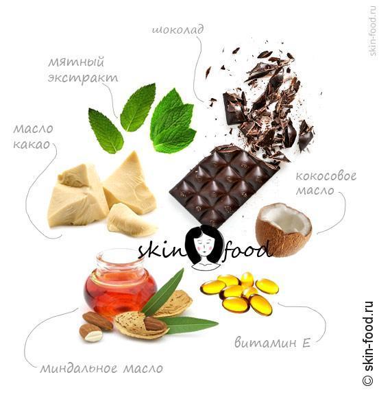 Shokoladno-myatnyy-blesk-dlya-gub-domashnego-prigotovleniya